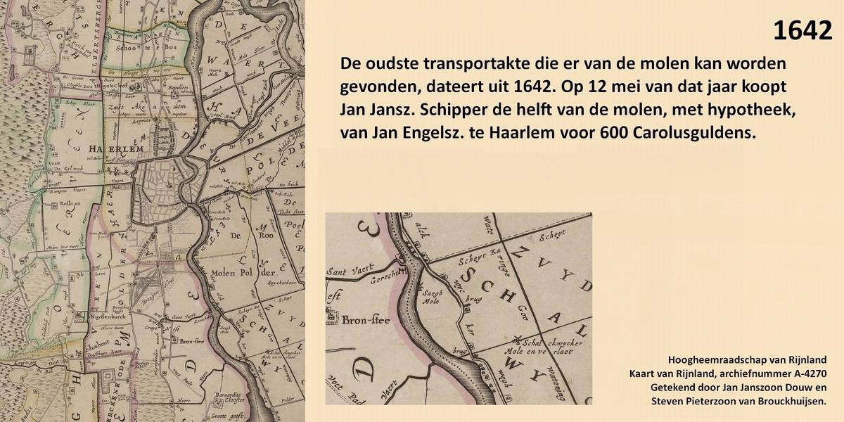 Geschiedenis van paltrokmolen De Eenhoorn te Haarlem